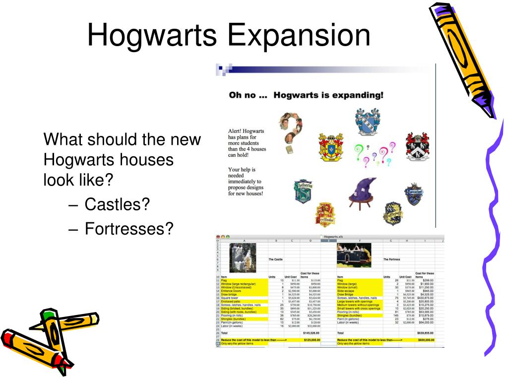 Hogwarts Expansion