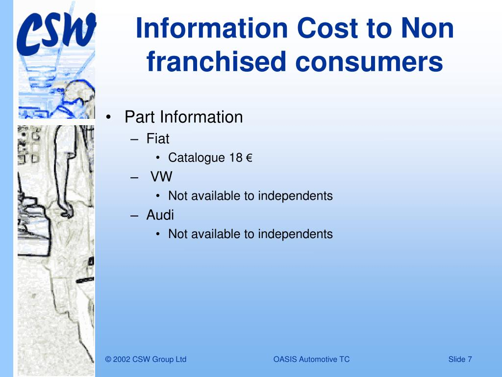 Information Cost to Non franchised consumers