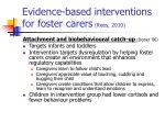 evidence based interventions for foster carers rees 2010