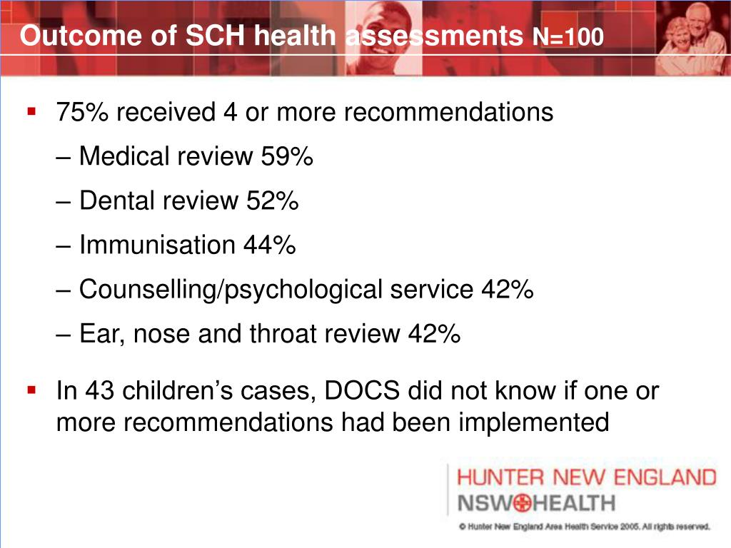Outcome of SCH health assessments
