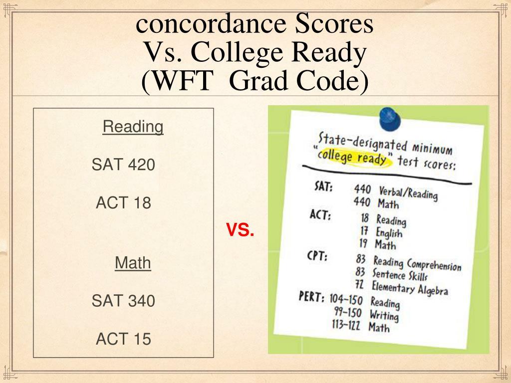 concordance Scores