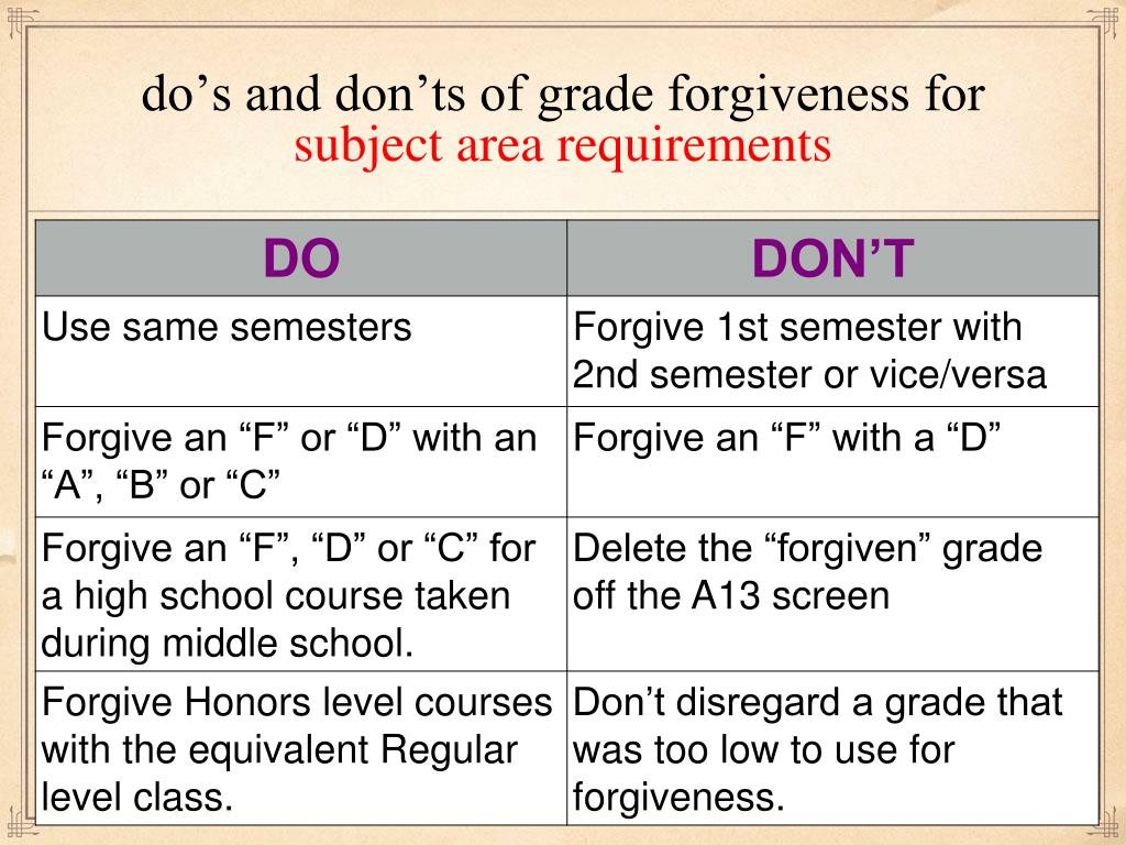 do's and don'ts of grade forgiveness for