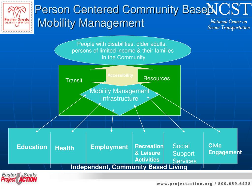 Person Centered Community Based