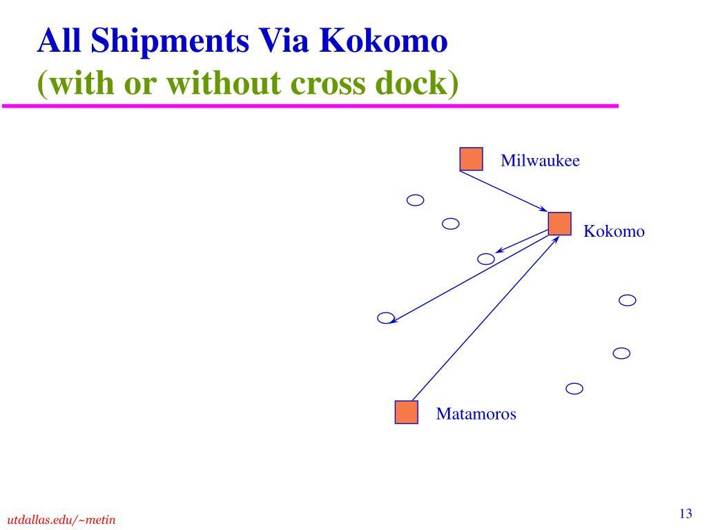 All Shipments Via Kokomo