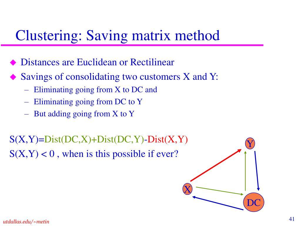 Clustering: Saving matrix method
