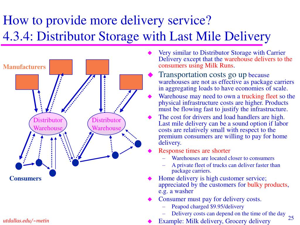 How to provide more delivery service?