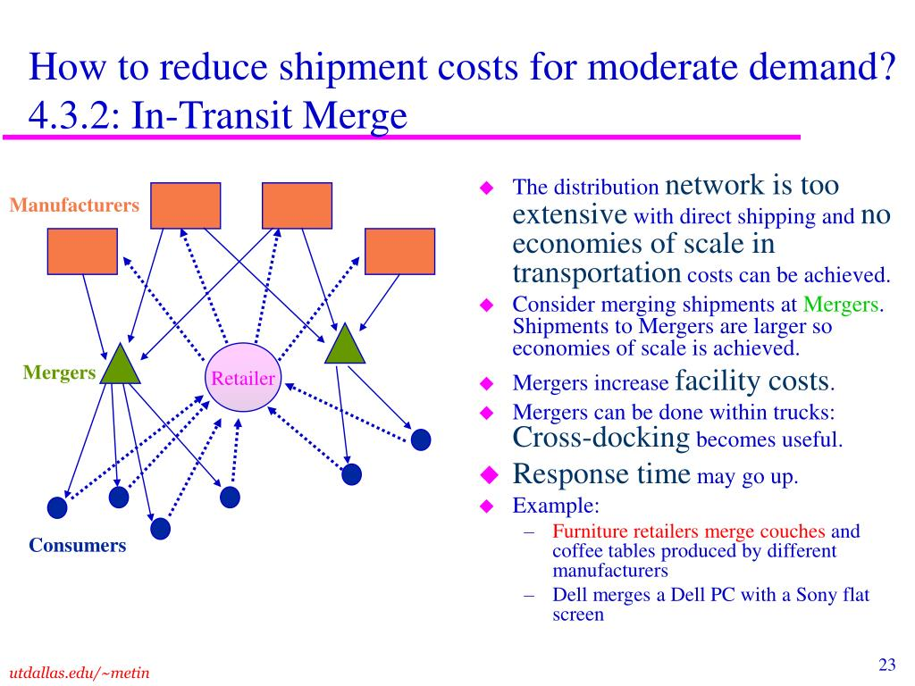 How to reduce shipment costs for moderate demand?