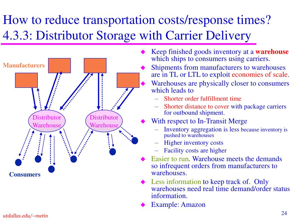 How to reduce transportation costs/response times?