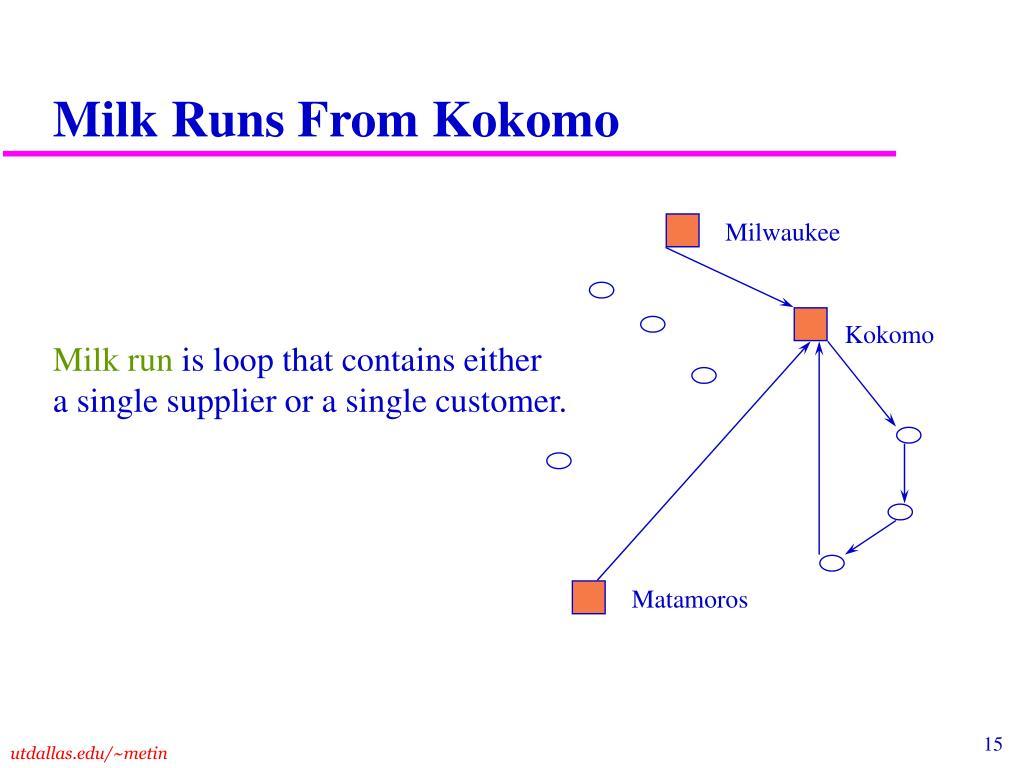 Milk Runs From Kokomo