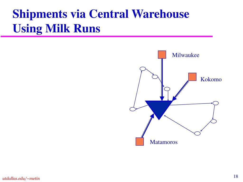 Shipments via Central Warehouse