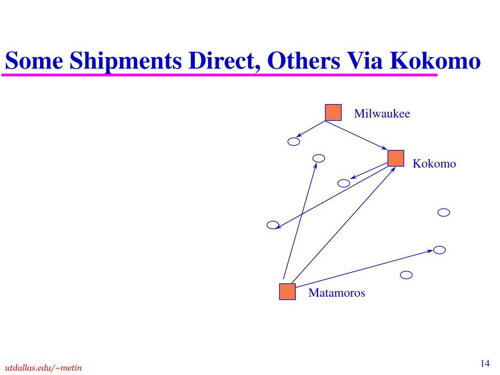 Some Shipments Direct, Others Via Kokomo