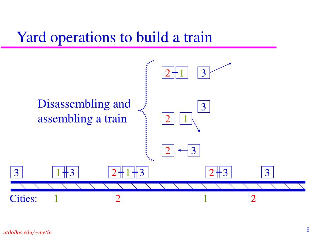 Yard operations to build a train