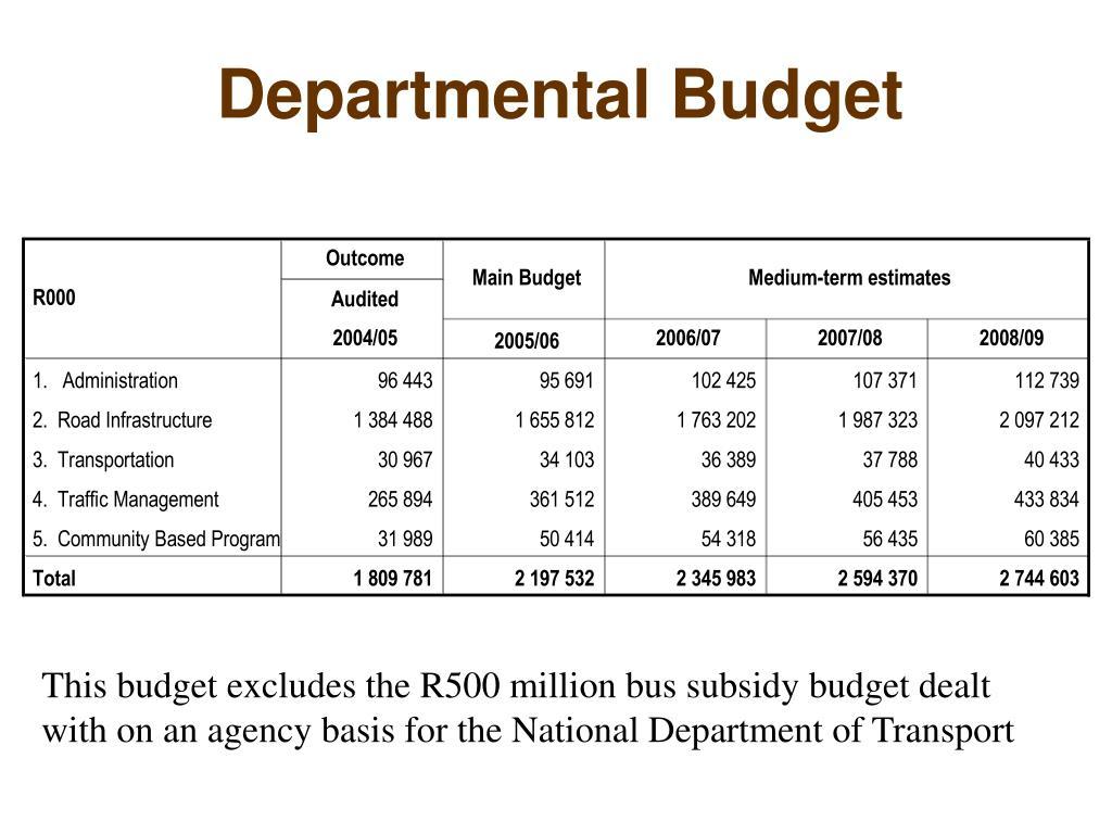 Departmental Budget