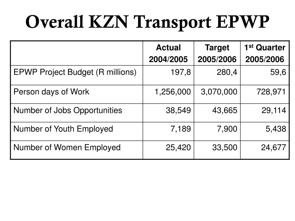 Overall KZN Transport EPWP