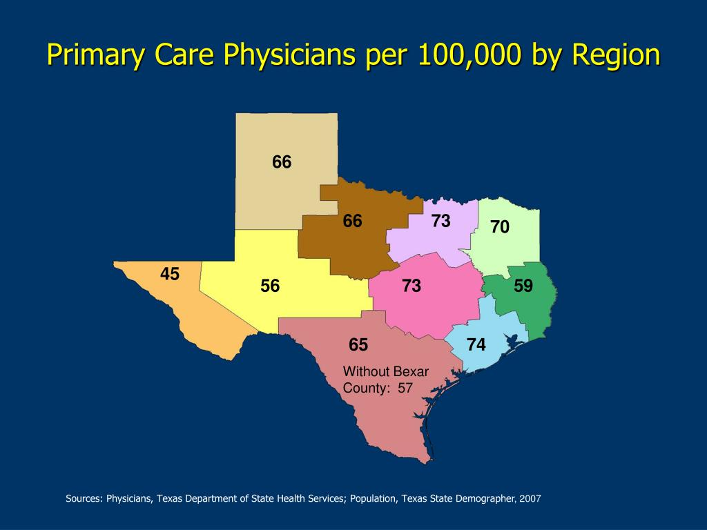 Primary Care Physicians per 100,000 by Region