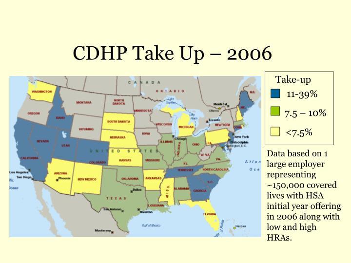 CDHP Take Up – 2006