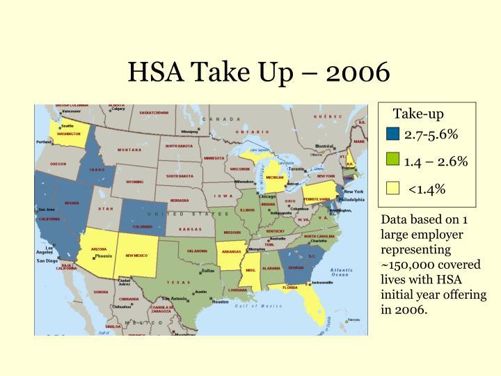 HSA Take Up – 2006
