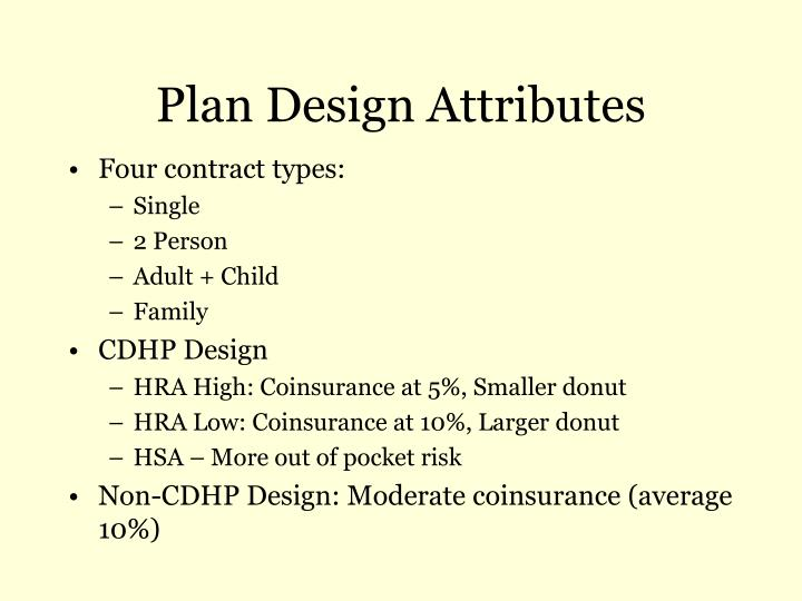 Plan Design Attributes