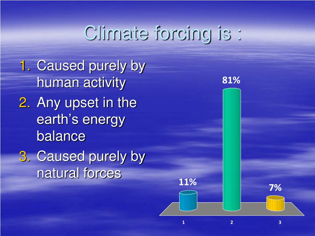 Climate forcing is :