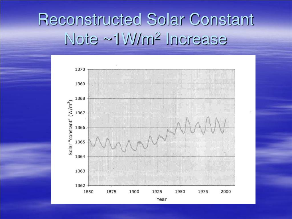 Reconstructed Solar Constant