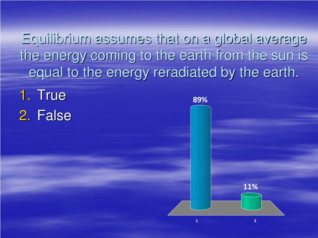 Equilibrium assumes that on a global average the energy coming to the earth from the sun is equal to the energy reradiated by the earth.