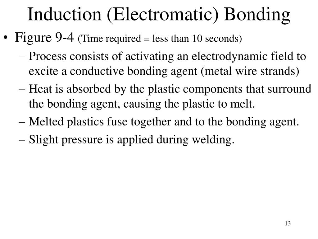 Induction (Electromatic) Bonding