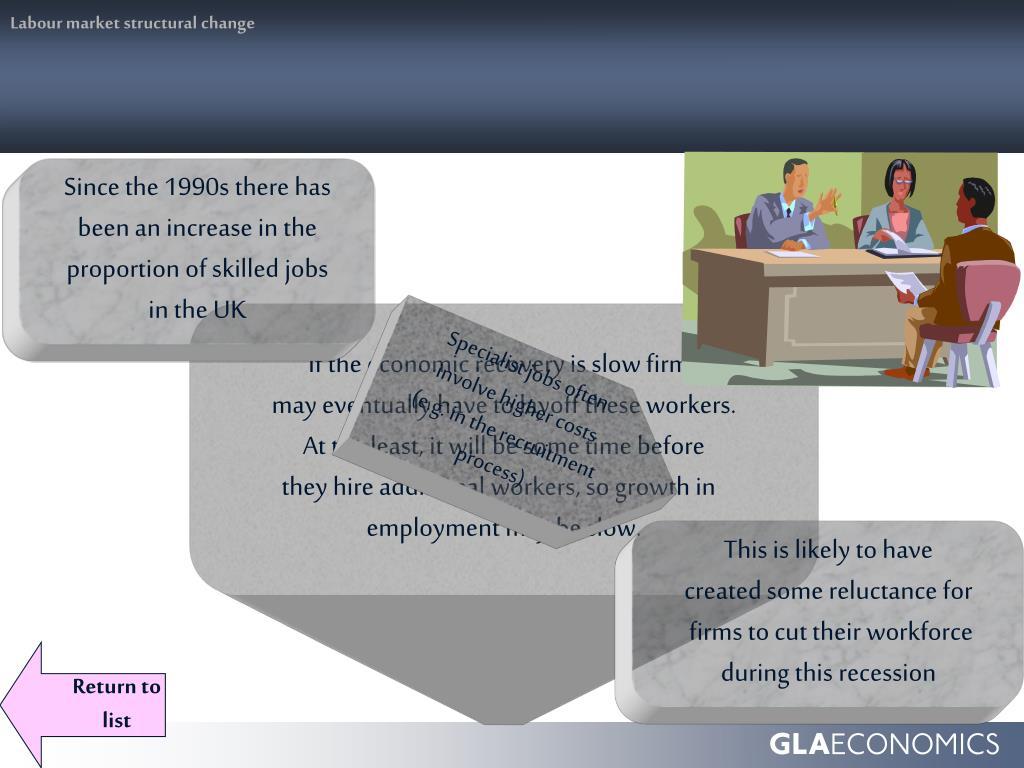 Labour market structural change