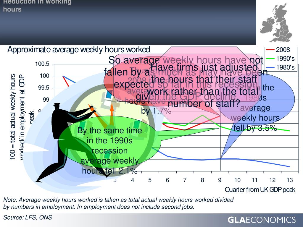 Reduction in working hours