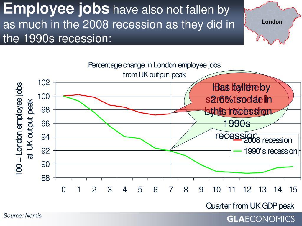 Employee jobs
