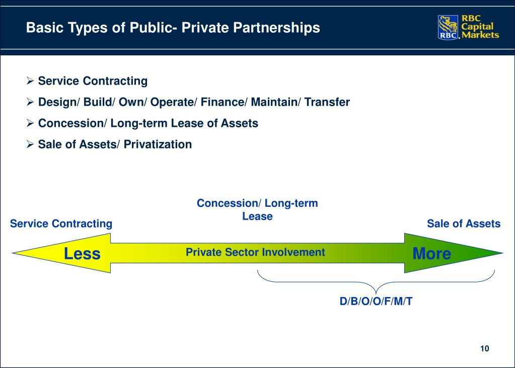 Basic Types of Public- Private Partnerships
