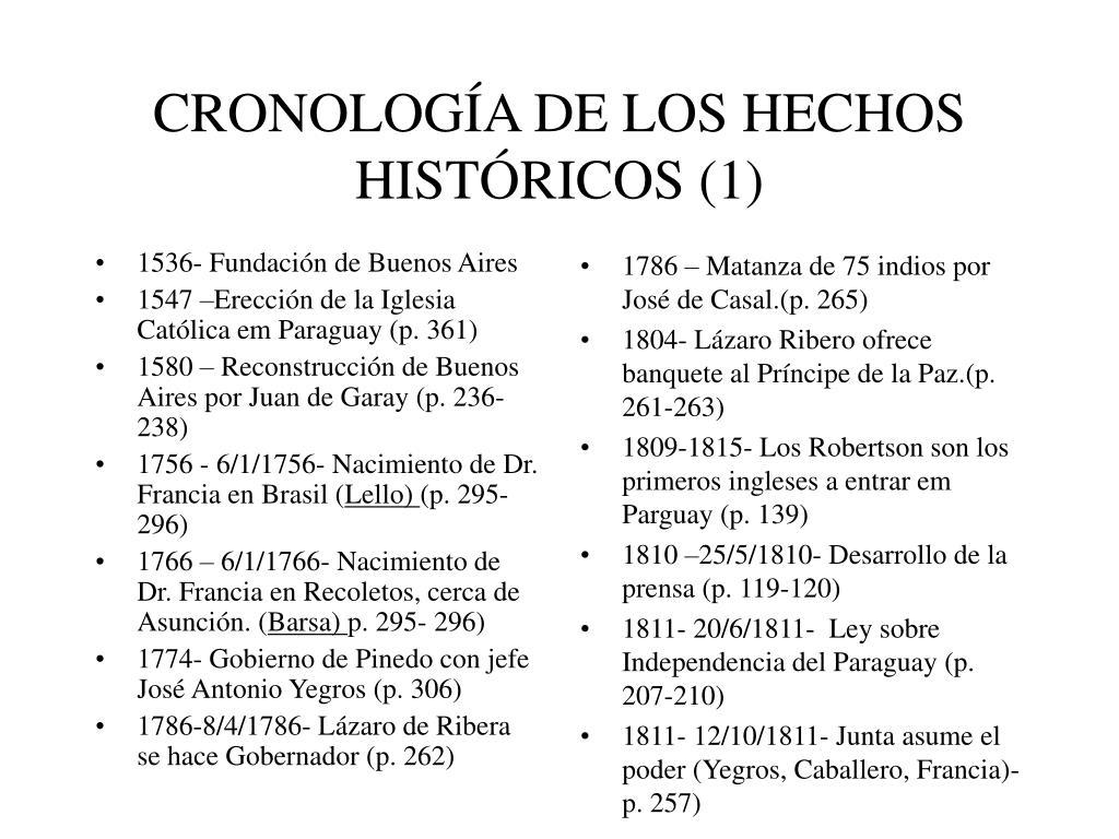 CRONOLOGÍA DE LOS HECHOS HISTÓRICOS (1)