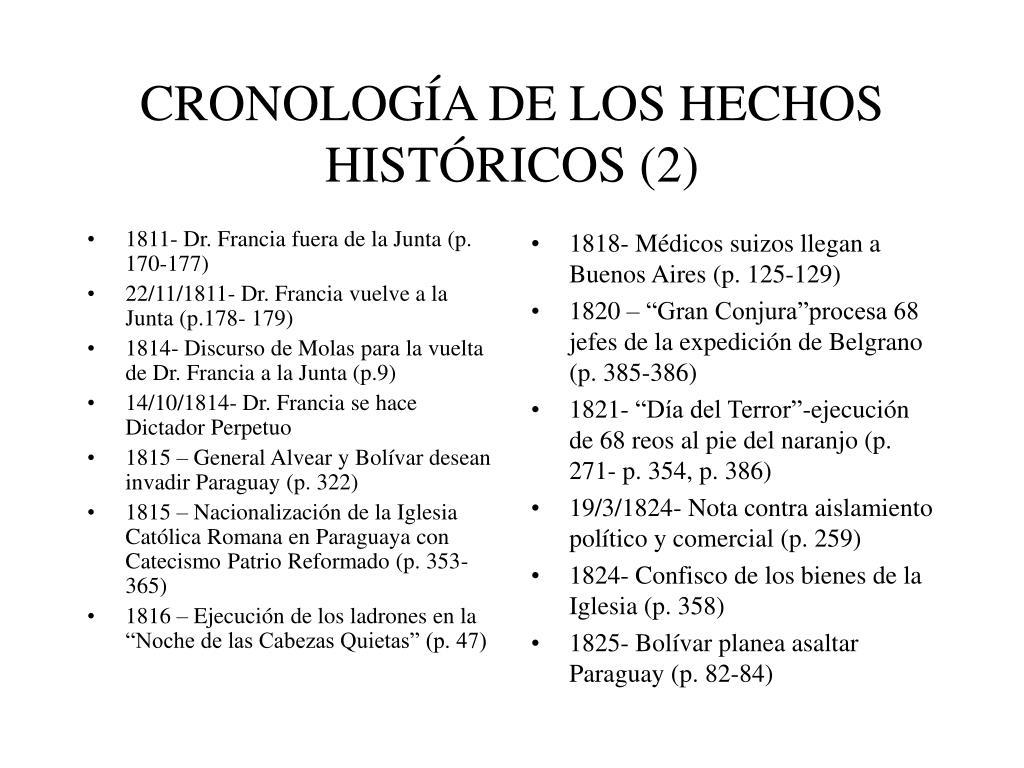 CRONOLOGÍA DE LOS HECHOS HISTÓRICOS (2)
