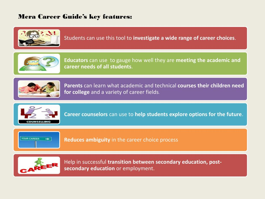 Mera Career Guide's key features: