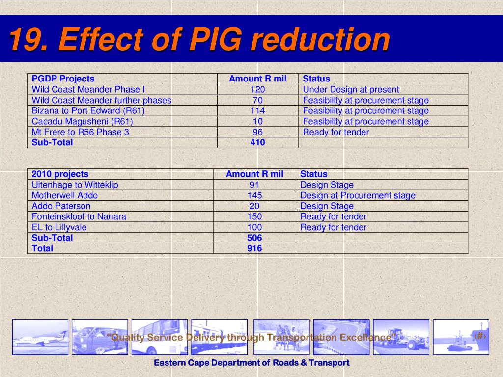 19. Effect of PIG reduction