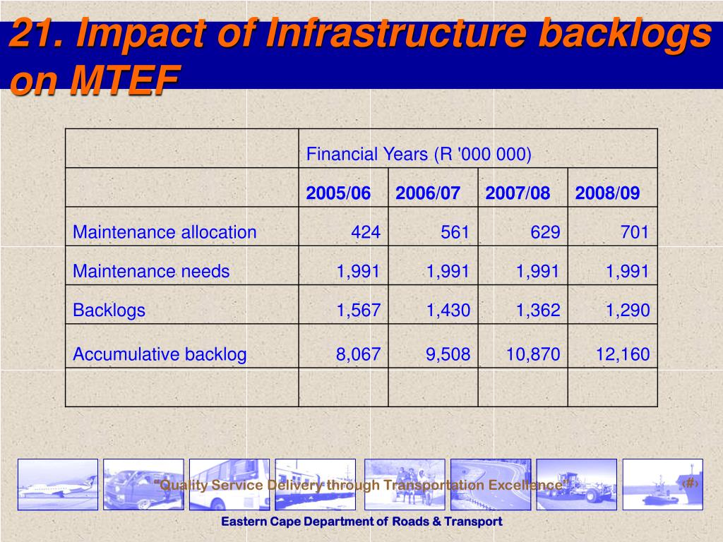 21. Impact of Infrastructure backlogs on MTEF