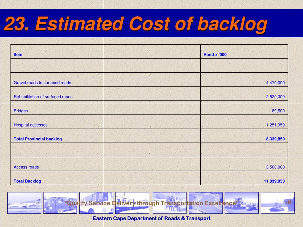 23. Estimated Cost of backlog