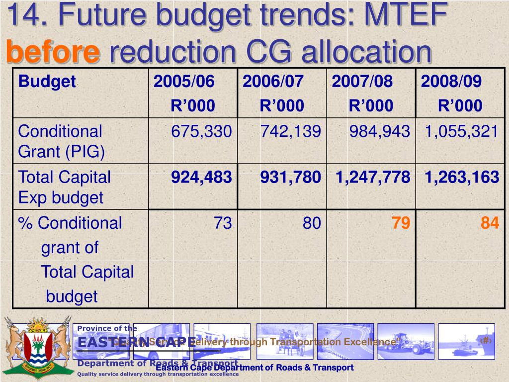 14. Future budget trends: MTEF