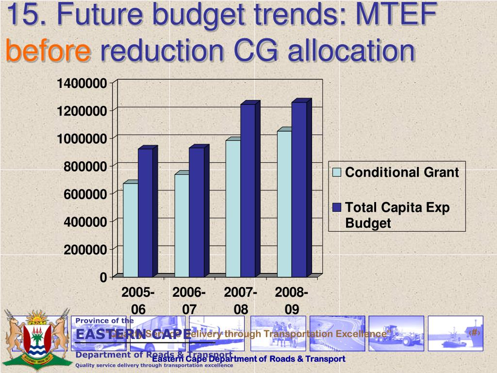 15. Future budget trends: MTEF