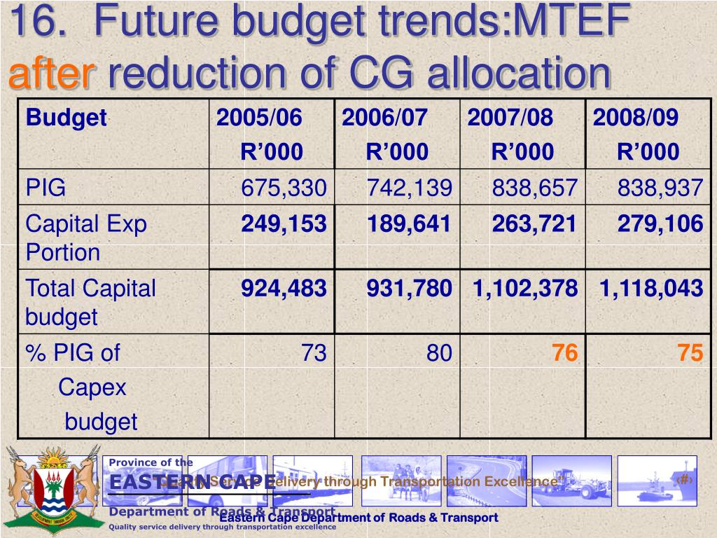 16.  Future budget trends:MTEF