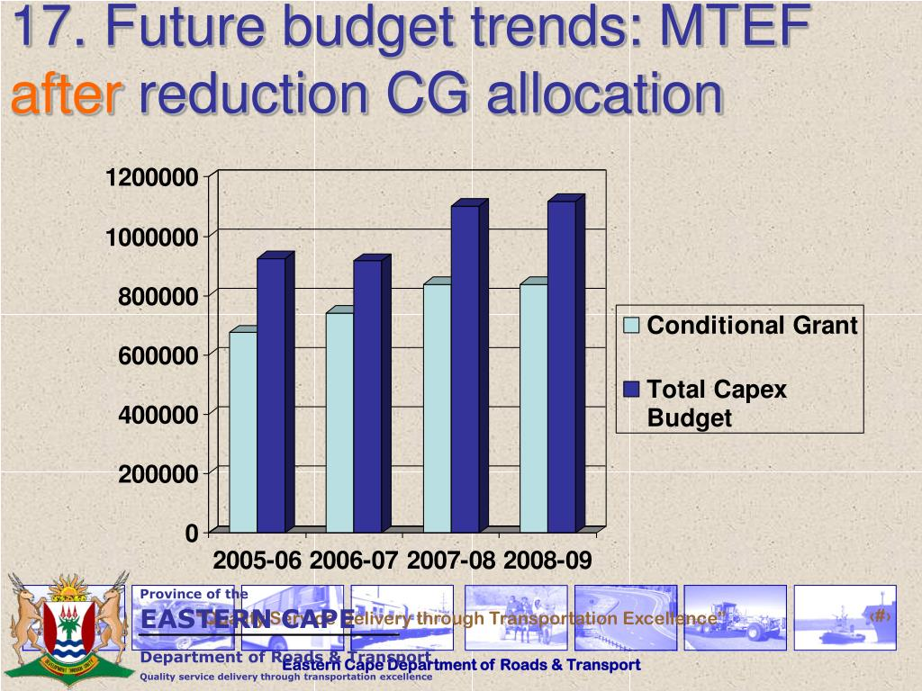 17. Future budget trends: MTEF