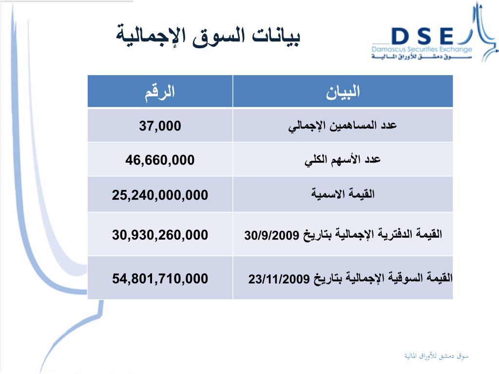بيانات السوق الإجمالية