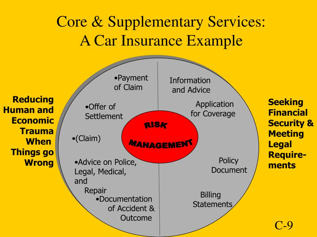 Core & Supplementary Services: