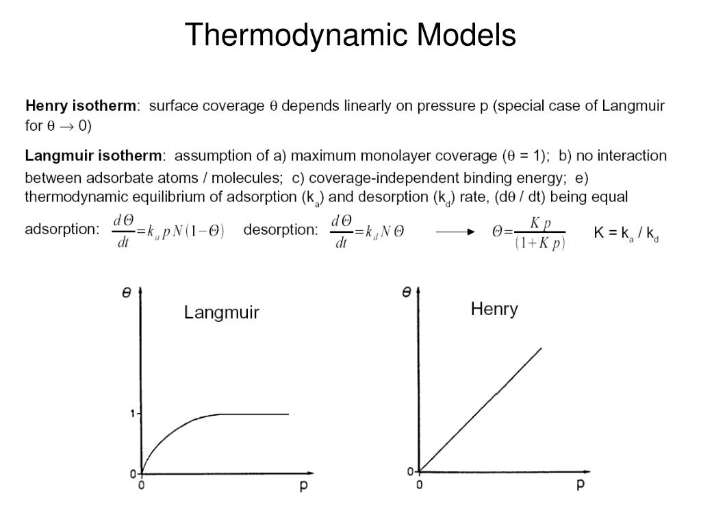 Thermodynamic Models