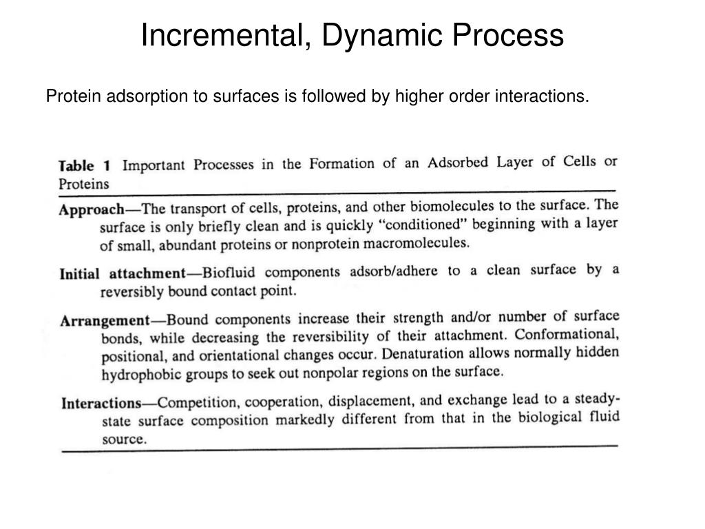 Incremental, Dynamic Process