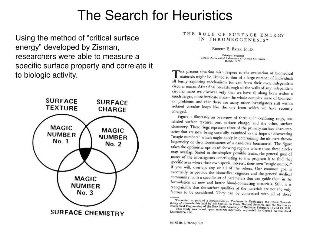 The Search for Heuristics