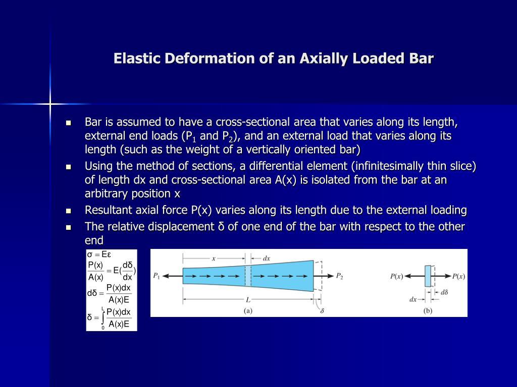 Elastic Deformation of an Axially Loaded Bar