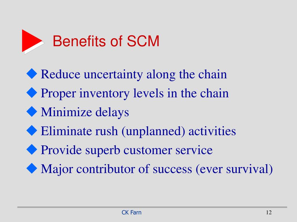Benefits of SCM
