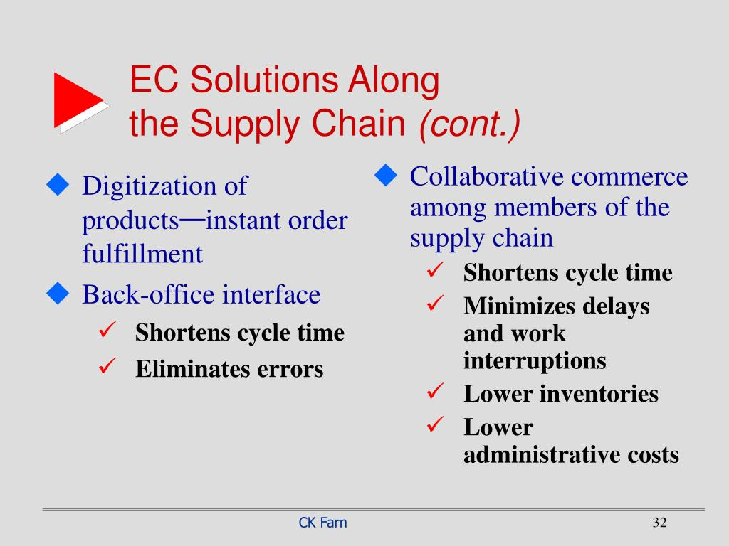 Collaborative commerce among members of the supply chain