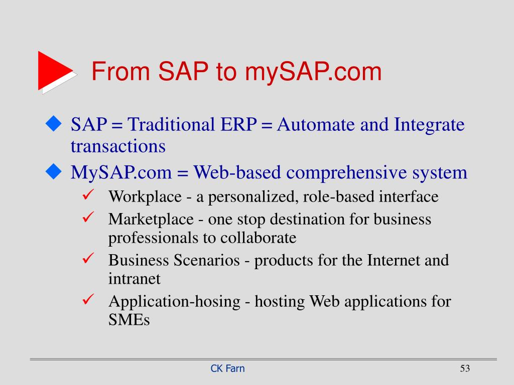 From SAP to mySAP.com