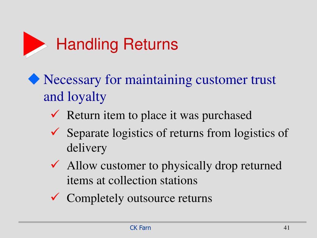 Handling Returns